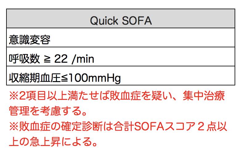 Qsofa Quick Sofa Dr Fellow Media